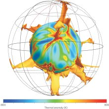 Image from Nature GeoScience. From Phillip A. Allens article Geodynamics: Surface impact of mantle processes.