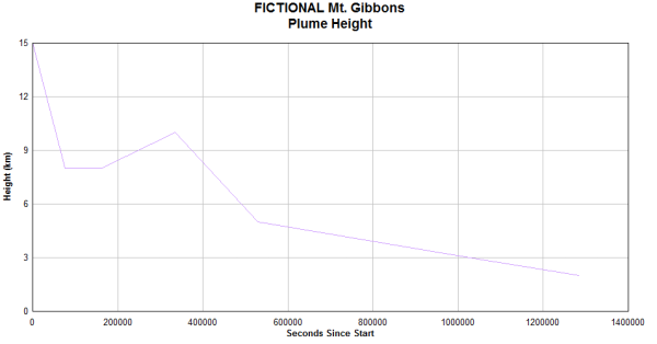Fictional Mt Gibbons 2