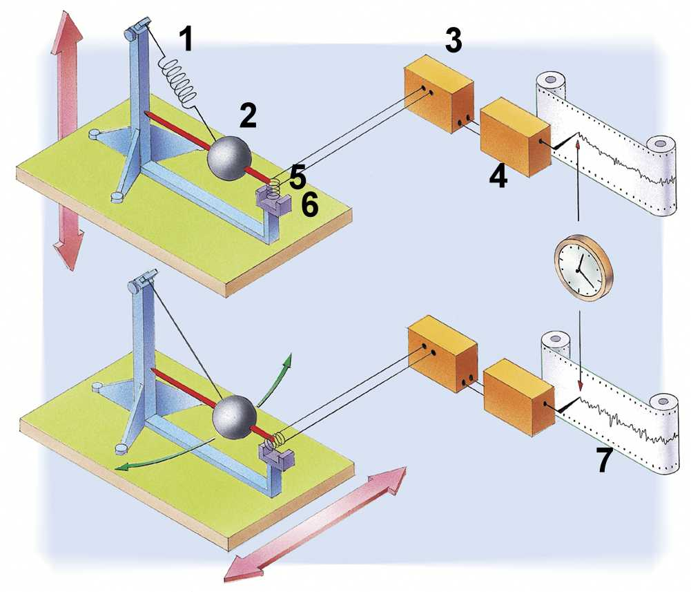 how a seismometer works volcanocaf� Seismograph Read Out Diagram
