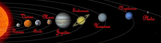 Planets 2012