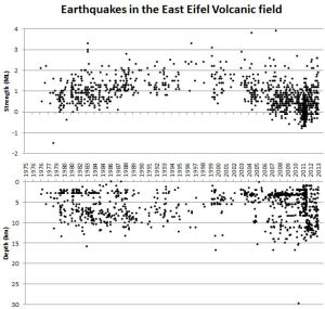 EEVF_earthquakes