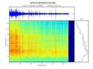 http://www.ign.es/ign/head/volcaSenalesDiasAnterioresHora.do?nombreFichero=CHIE_2013-03-22_11-12&estacion=CHIE&Anio=2013&Mes=03&Dia=22&tipo=2&hora=11-12