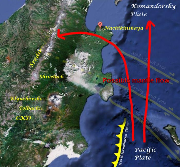 Image 4:  Possible mantle flow round the edge of the Pacific slab under Kamchatka.   Map from Google Satellite, narrative author's own.