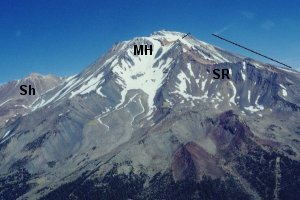 Fig 5. Shasta's peaks: SR – Sargents Ridge 250kA, MH – Misery Hill 130 kA, Sh – Shastina 9.5 kA. The current summit, the Hotlum cone is younger than Shastina. (siskiyous.edu)