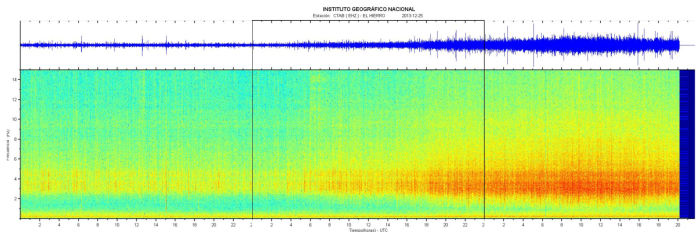 Onset of harmonic tremor at the CTAB station, image by GeoLurking.