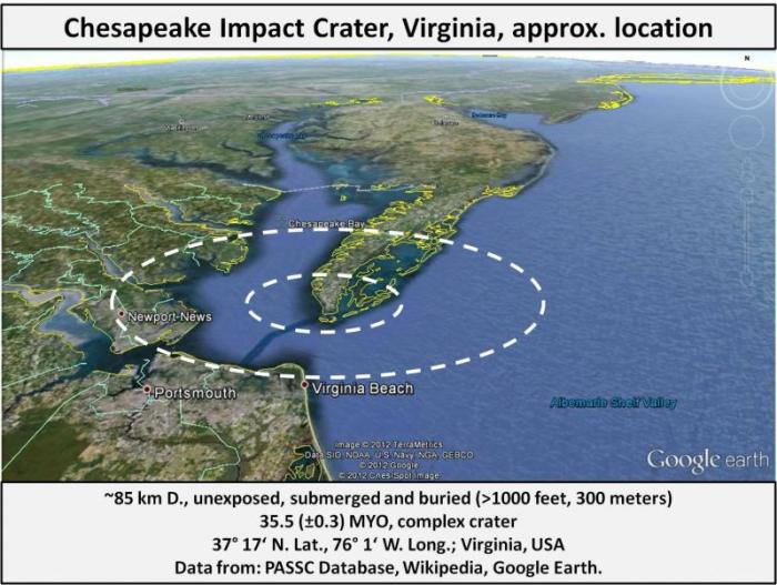 Map / drawing of Chesapeake Impact Crater – from US Impact Craters http://www.impactcraters.us/chesapeake_bay_virginia