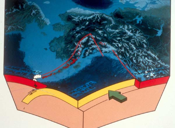 http://www-tc.pbs.org/harriman/images/log/lectures/crossenvol/subduction_lg.jpg Subduction of the Pacific Plate beneath the North American Plate creating the Aleutian trench and volcanic island arc (Credit: Alaska Volcano Observatory)
