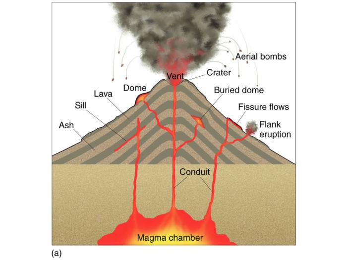 Illustration of a volcano.