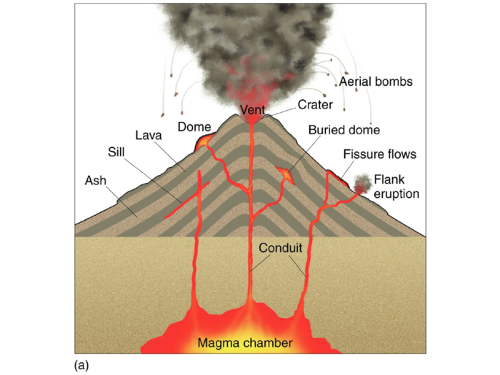 Illustration of a volcano.
