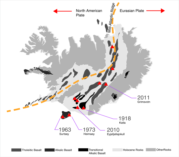 Schematic view of the Mid Atlantic Ridge as it runs through Iceland (www.chromographicsinstitute.com)