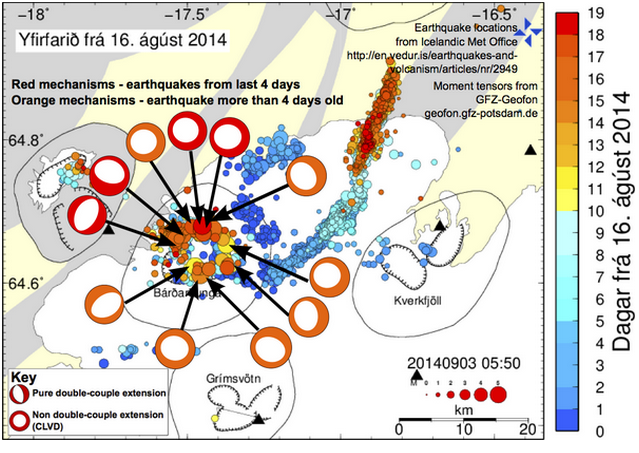 """Image by the Icelandic Met Office showing the """"beach-balls"""" of the likely ring-faulting."""