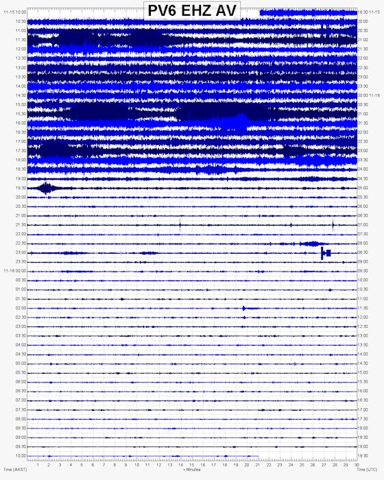 Pavlof Webicorder PV6 EHZ AV Current as of 1040 AST, Nov 16, 2014