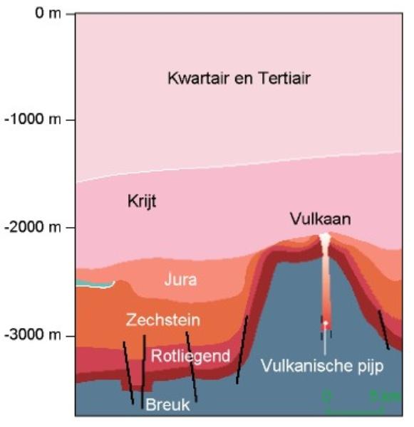 Zuidwalvulkaan-1